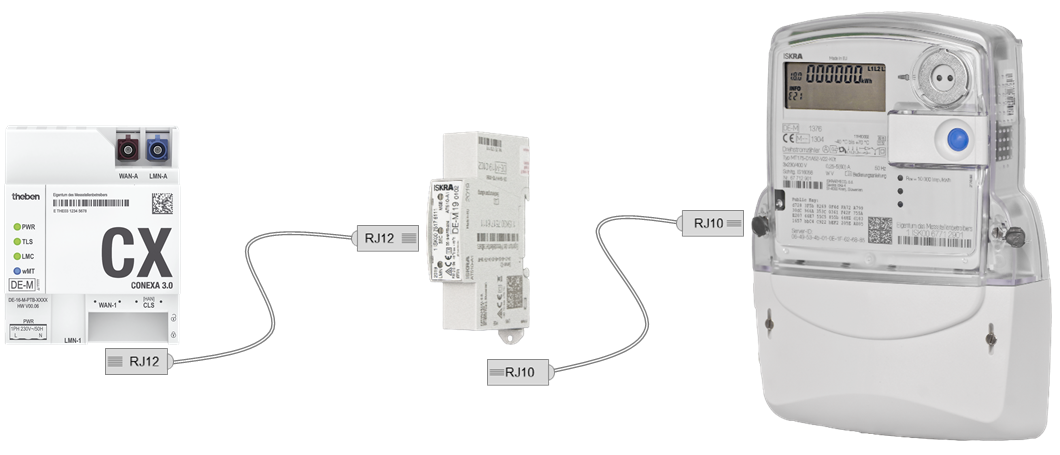 MT175 mit AT510-A1 am Smart Meter Gateway