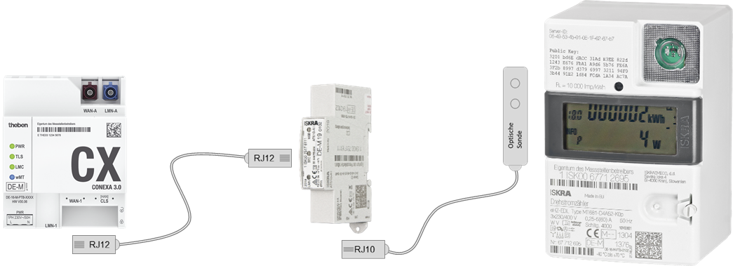 MT681 mit AT510-A1 am Smart Meter Gateway